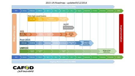 Updated roadmap with confirmed dates - 09/12/2014